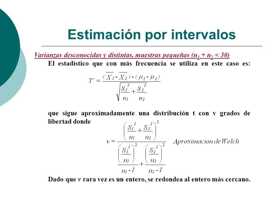 Estimación por intervalos Varianzas desconocidas y distintas, muestras pequeñas (n 1 + n 2 < 30) El estadístico que con más frecuencia se utiliza en e