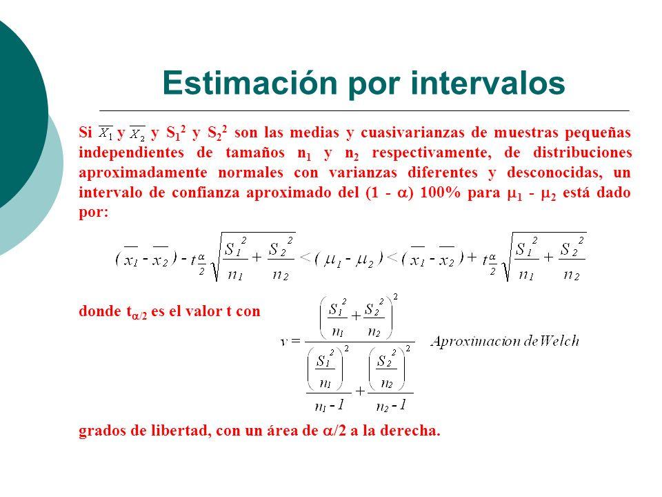 Estimación por intervalos Si y y S 1 2 y S 2 2 son las medias y cuasivarianzas de muestras pequeñas independientes de tamaños n 1 y n 2 respectivament