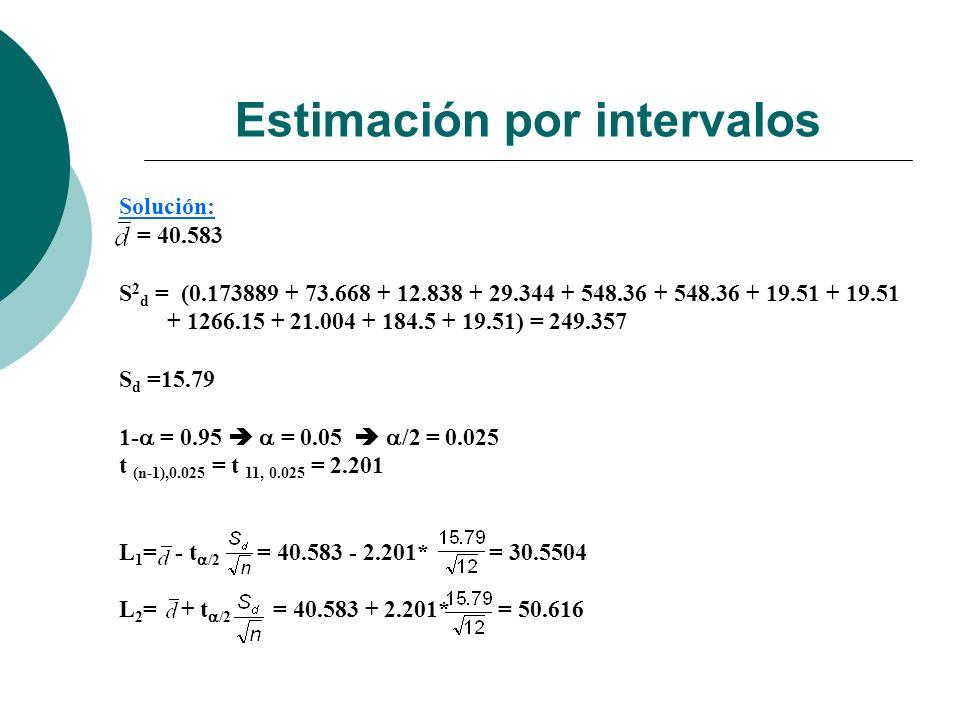 Estimación por intervalos Solución: = 40.583 S 2 d = (0.173889 + 73.668 + 12.838 + 29.344 + 548.36 + 548.36 + 19.51 + 19.51 + 1266.15 + 21.004 + 184.5