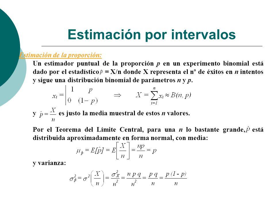 Estimación por intervalos Estimación de la proporción: Un estimador puntual de la proporción p en un experimento binomial está dado por el estadístico
