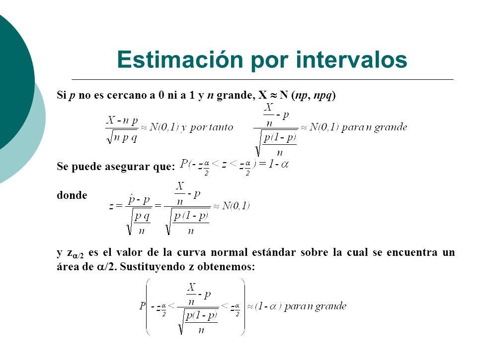 Estimación por intervalos Si p no es cercano a 0 ni a 1 y n grande, X N (np, npq) Se puede asegurar que: donde y z /2 es el valor de la curva normal e