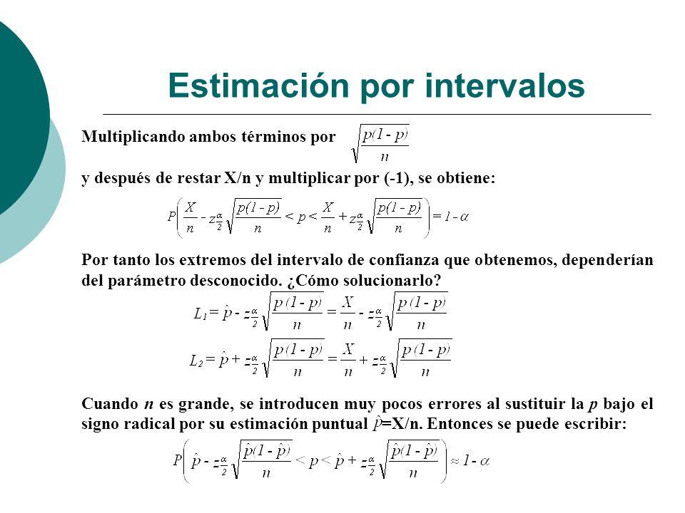 Estimación por intervalos Multiplicando ambos términos por y después de restar X/n y multiplicar por (-1), se obtiene: Por tanto los extremos del inte