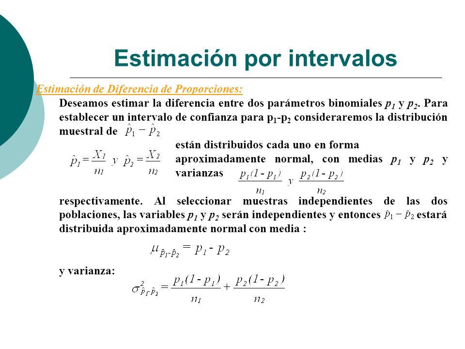 Estimación por intervalos Estimación de Diferencia de Proporciones: Deseamos estimar la diferencia entre dos parámetros binomiales p 1 y p 2. Para est
