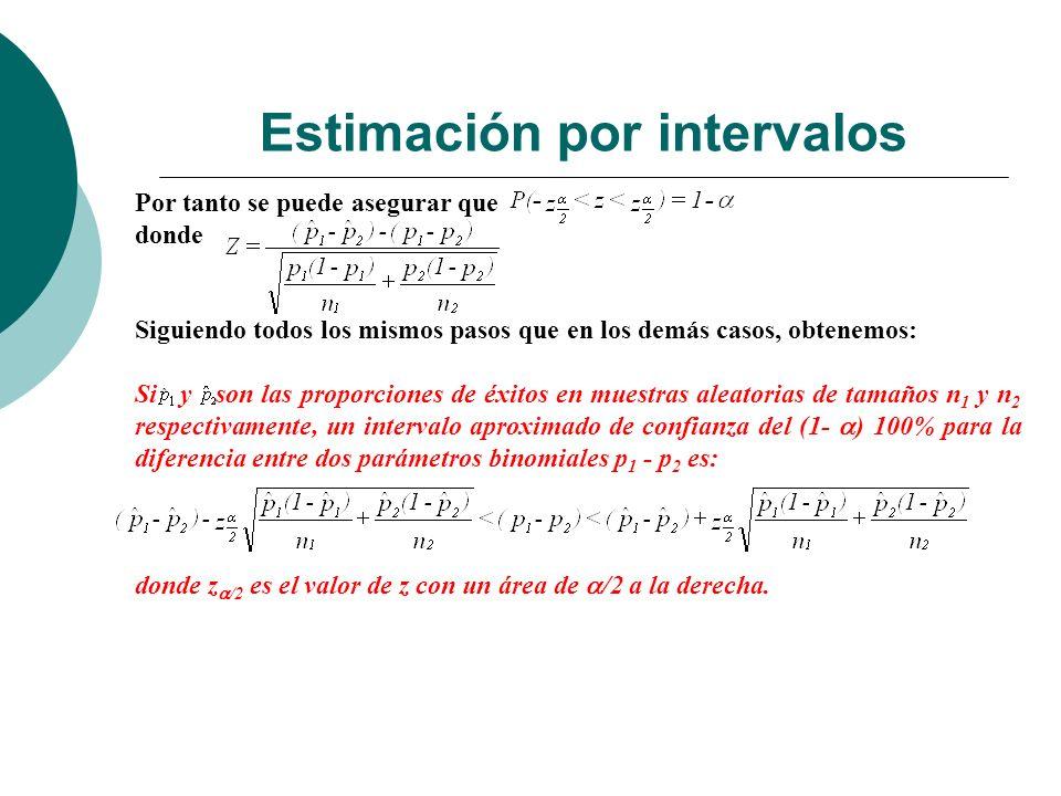 Estimación por intervalos Por tanto se puede asegurar que donde Siguiendo todos los mismos pasos que en los demás casos, obtenemos: Si y son las propo