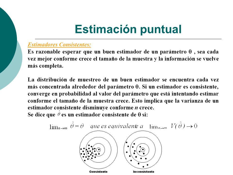 Estimación puntual Estimadores Consistentes: Es razonable esperar que un buen estimador de un parámetro, sea cada vez mejor conforme crece el tamaño d