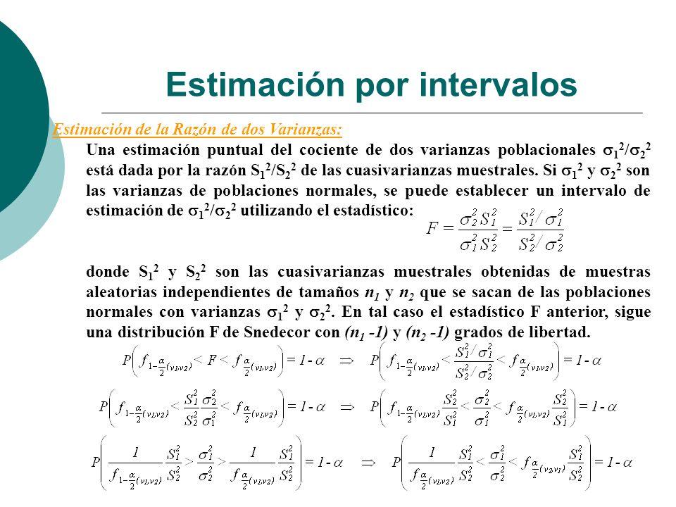 Estimación por intervalos Estimación de la Razón de dos Varianzas: Una estimación puntual del cociente de dos varianzas poblacionales 1 2 / 2 2 está d