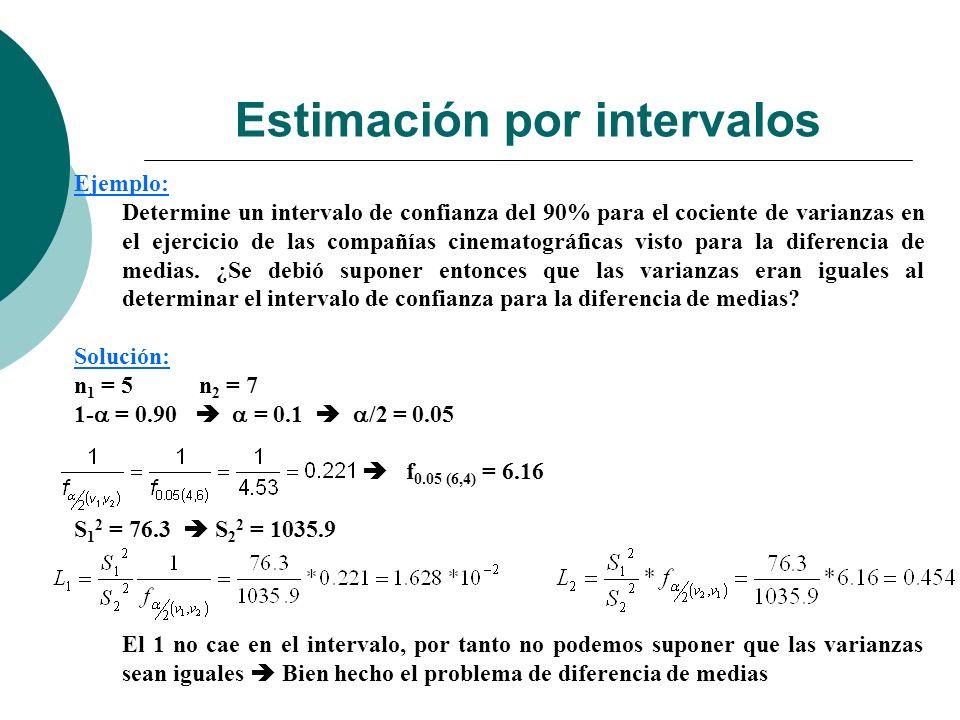 Estimación por intervalos Ejemplo: Determine un intervalo de confianza del 90% para el cociente de varianzas en el ejercicio de las compañías cinemato