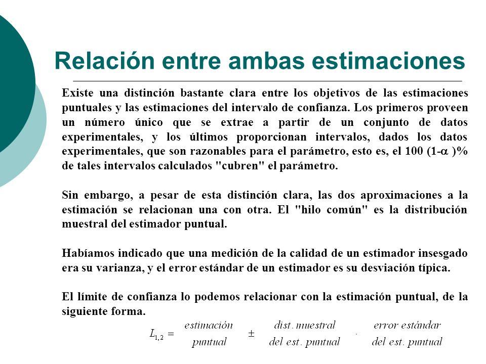 Relación entre ambas estimaciones Existe una distinción bastante clara entre los objetivos de las estimaciones puntuales y las estimaciones del interv