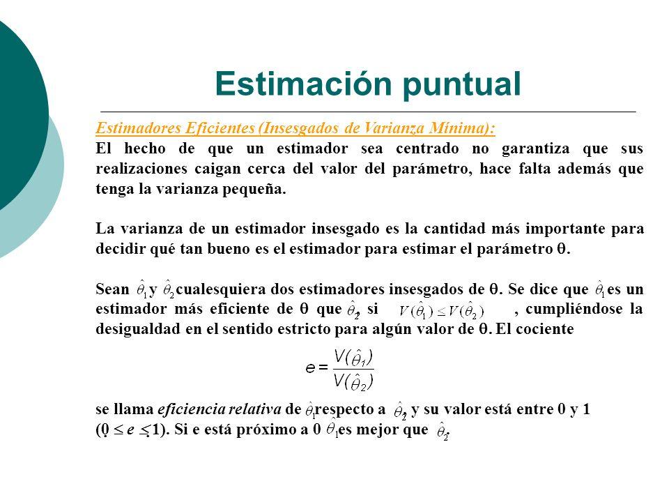 Estimación puntual Estimadores Eficientes (Insesgados de Varianza Mínima): El hecho de que un estimador sea centrado no garantiza que sus realizacione