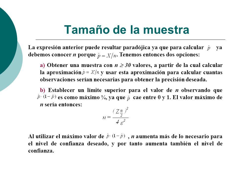 Tamaño de la muestra La expresión anterior puede resultar paradójica ya que para calcular ya debemos conocer n porque. Tenemos entonces dos opciones: