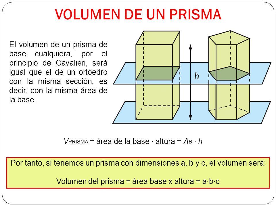 VOLUMEN DE UN PRISMA El volumen de un prisma de base cualquiera, por el principio de Cavalieri, será igual que el de un ortoedro con la misma sección, es decir, con la misma área de la base.