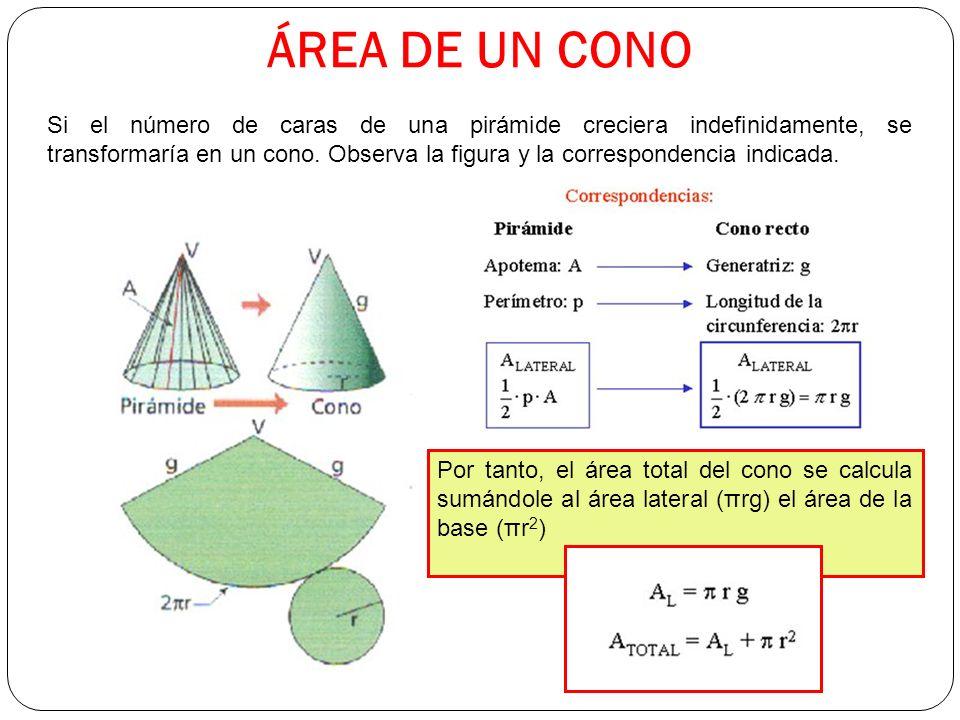 ÁREA DE UN CONO Si el número de caras de una pirámide creciera indefinidamente, se transformaría en un cono.