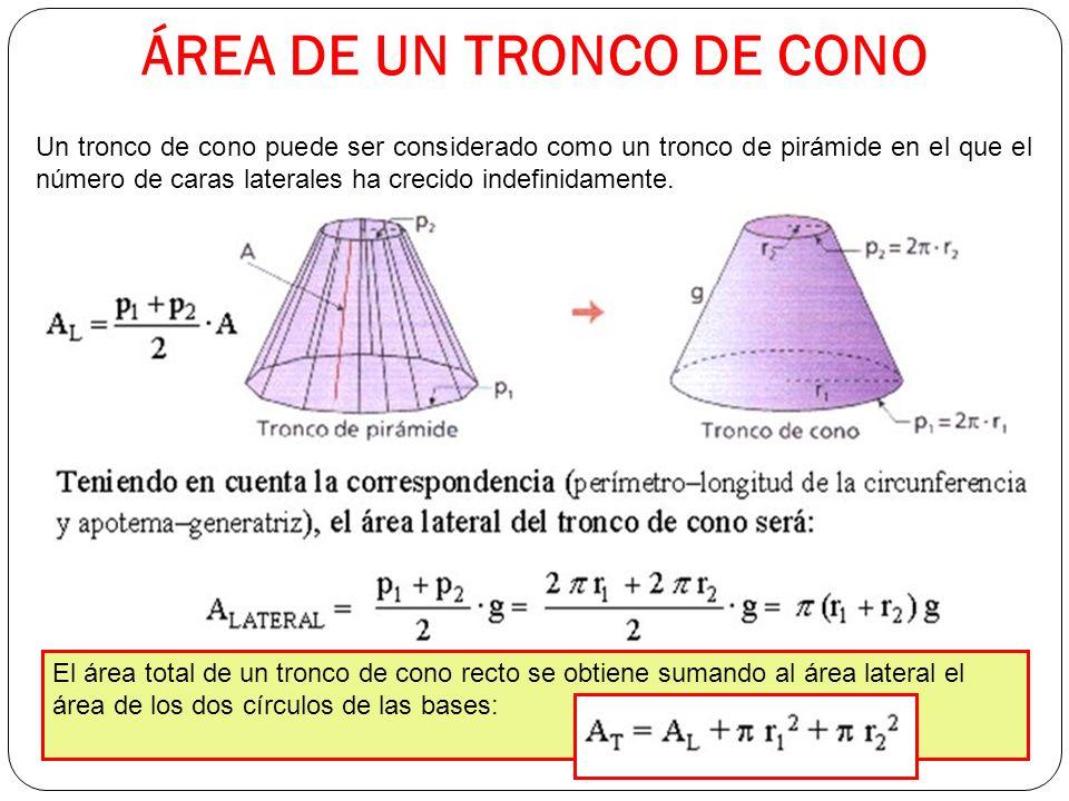 ÁREA DE UN TRONCO DE CONO Un tronco de cono puede ser considerado como un tronco de pirámide en el que el número de caras laterales ha crecido indefinidamente.