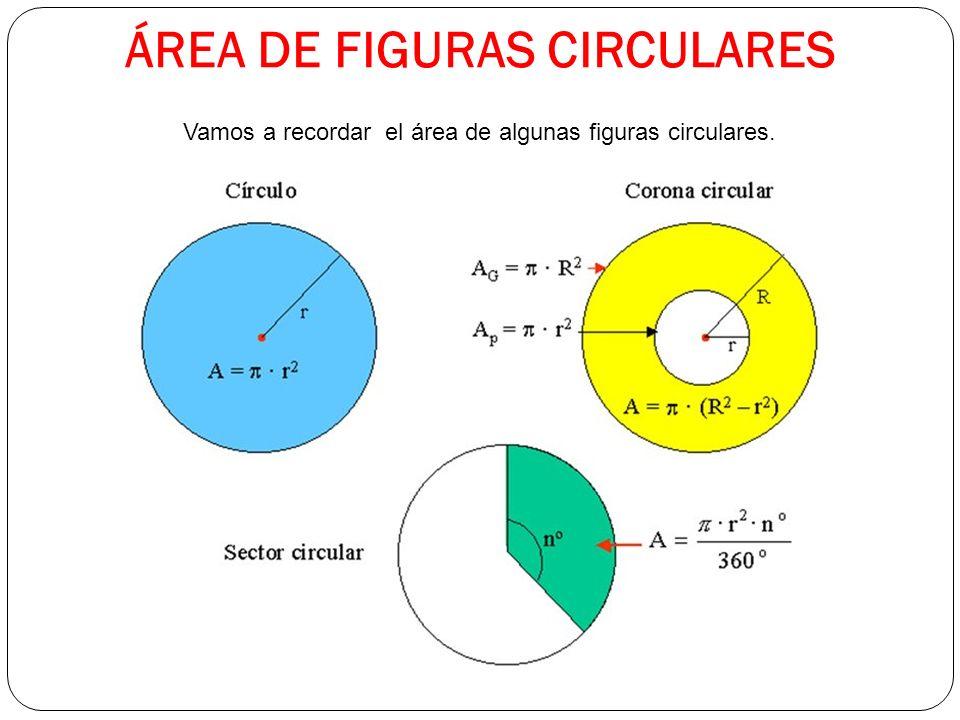 ÁREA DE FIGURAS CIRCULARES Vamos a recordar el área de algunas figuras circulares.