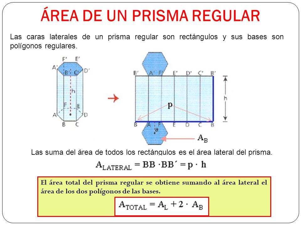 ÁREA DE UN PRISMA REGULAR Las caras laterales de un prisma regular son rectángulos y sus bases son polígonos regulares.