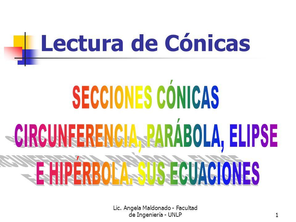 Lic. Angela Maldonado - Facultad de Ingeniería - UNLP1 Lectura de Cónicas