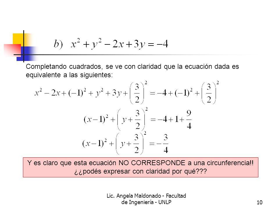 Lic. Angela Maldonado - Facultad de Ingeniería - UNLP10 Completando cuadrados, se ve con claridad que la ecuación dada es equivalente a las siguientes