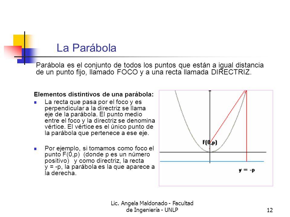 Lic. Angela Maldonado - Facultad de Ingeniería - UNLP12 La Parábola Elementos distintivos de una parábola: La recta que pasa por el foco y es perpendi
