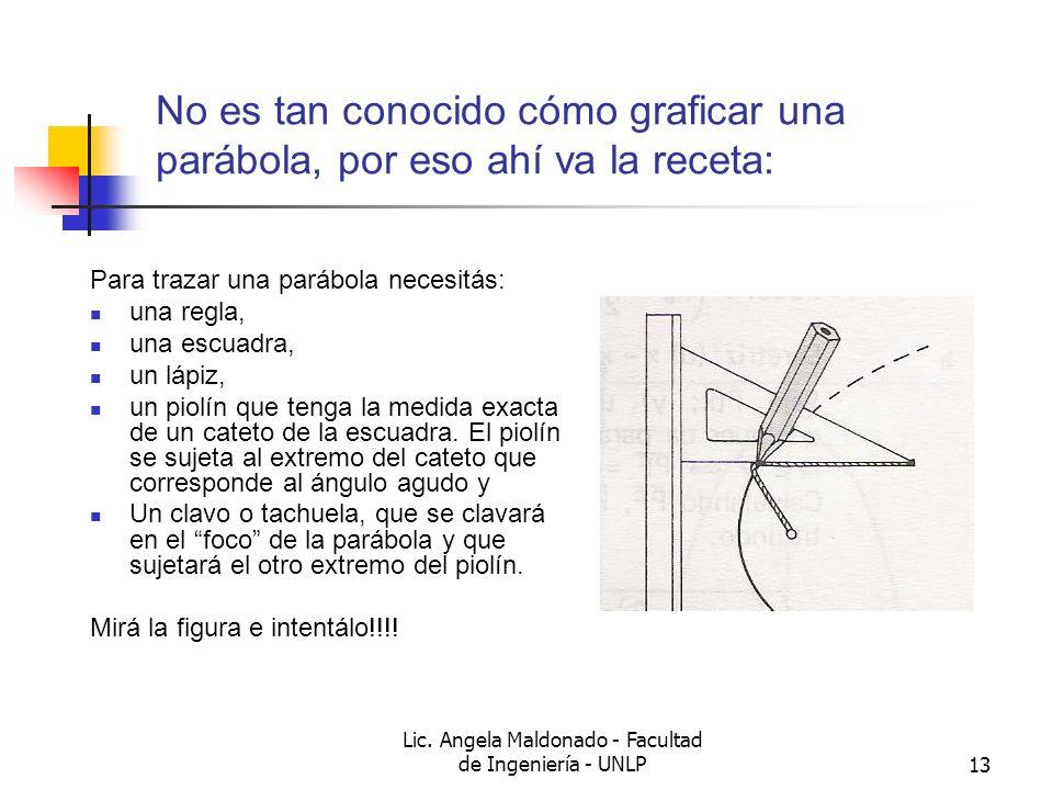 Lic. Angela Maldonado - Facultad de Ingeniería - UNLP13 No es tan conocido cómo graficar una parábola, por eso ahí va la receta: Para trazar una paráb