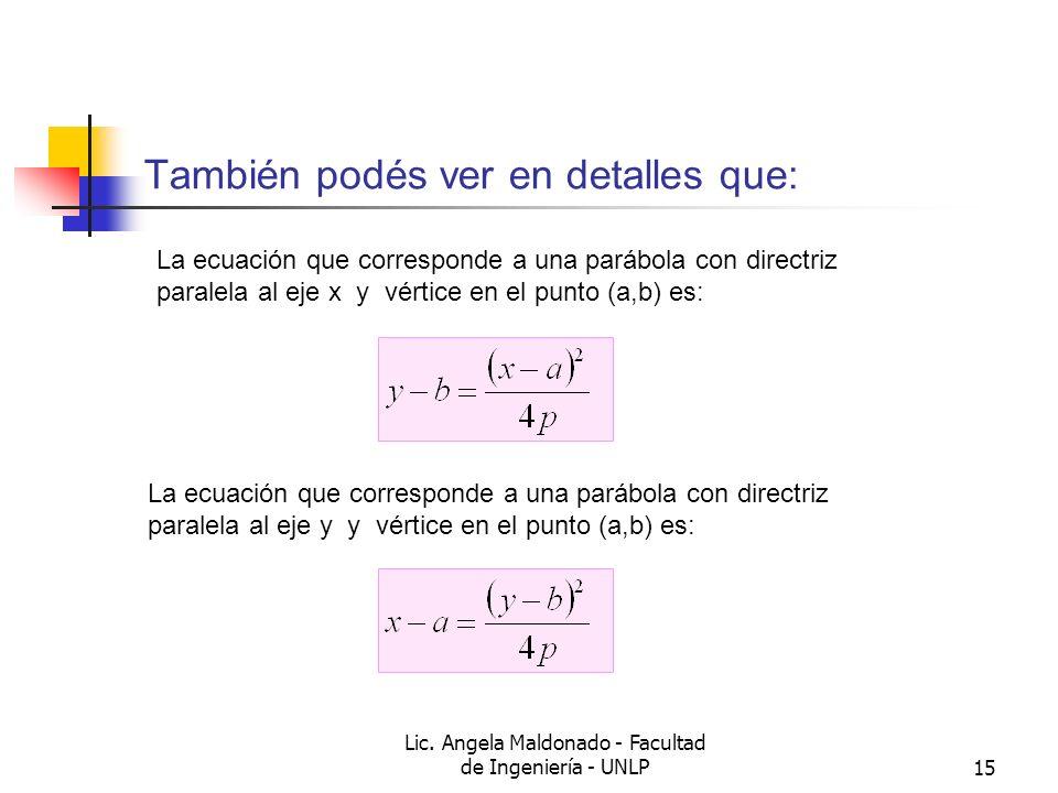 Lic. Angela Maldonado - Facultad de Ingeniería - UNLP15 También podés ver en detalles que: La ecuación que corresponde a una parábola con directriz pa