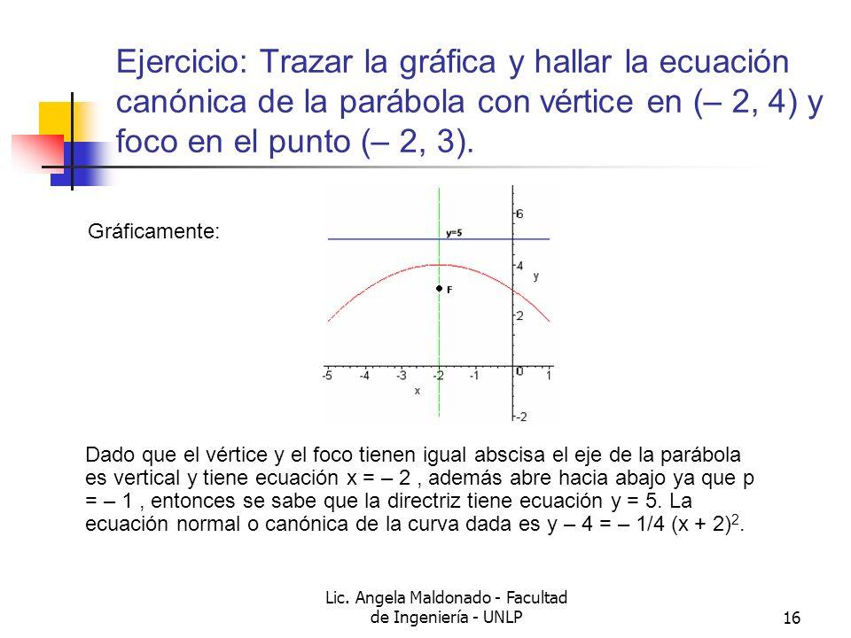 Lic. Angela Maldonado - Facultad de Ingeniería - UNLP16 Ejercicio: Trazar la gráfica y hallar la ecuación canónica de la parábola con vértice en (– 2,