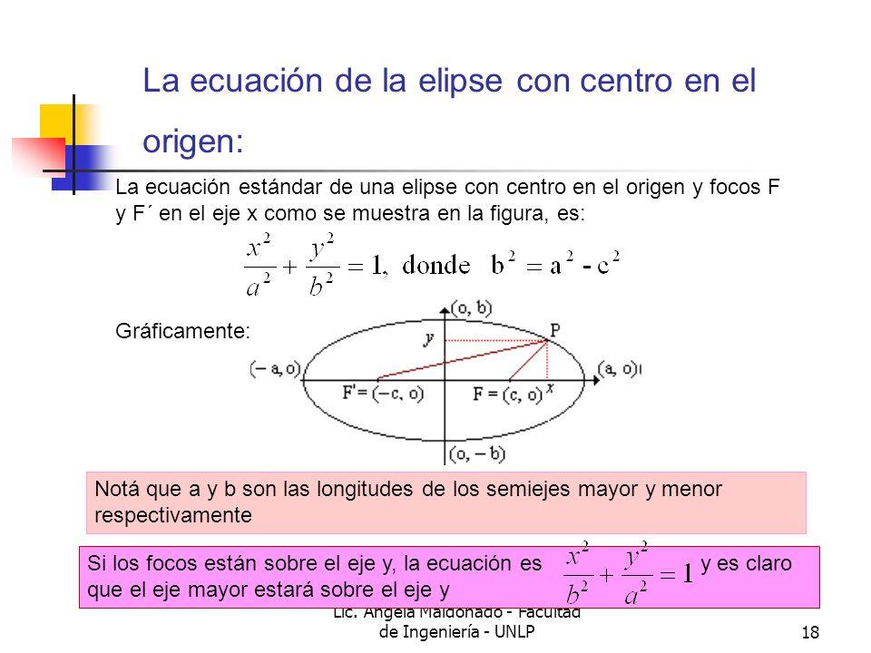 Lic. Angela Maldonado - Facultad de Ingeniería - UNLP18 La ecuación de la elipse con centro en el origen: La ecuación estándar de una elipse con centr