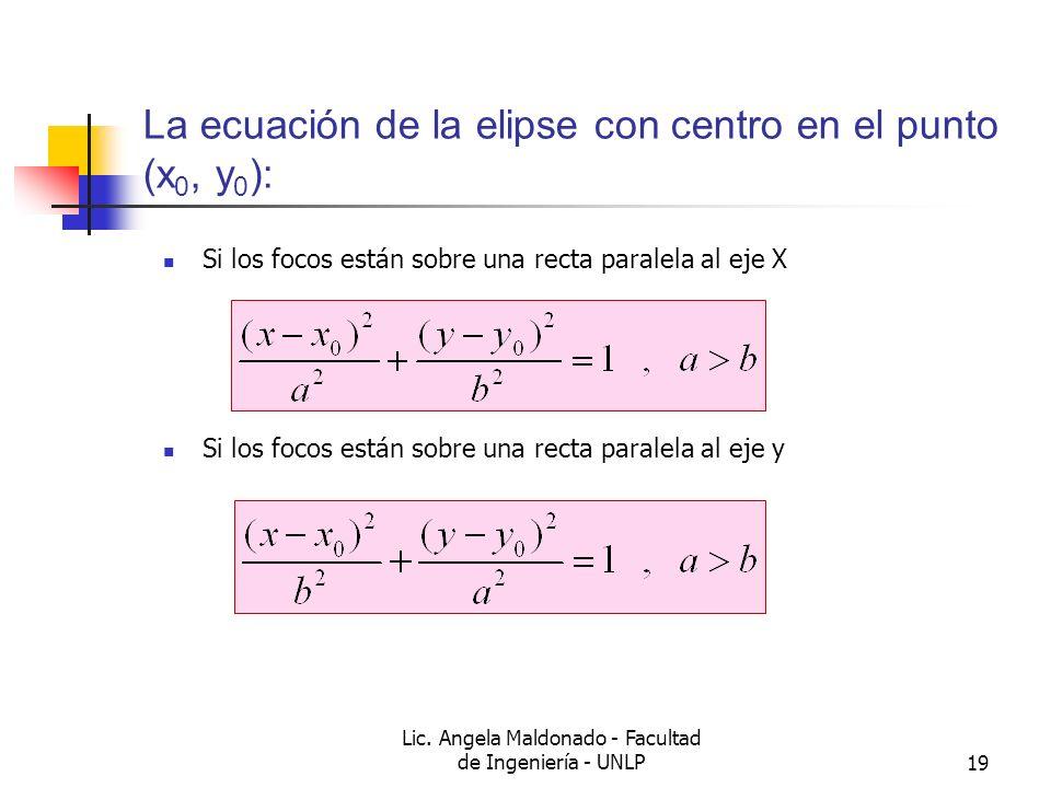 Lic. Angela Maldonado - Facultad de Ingeniería - UNLP19 La ecuación de la elipse con centro en el punto (x 0, y 0 ): Si los focos están sobre una rect