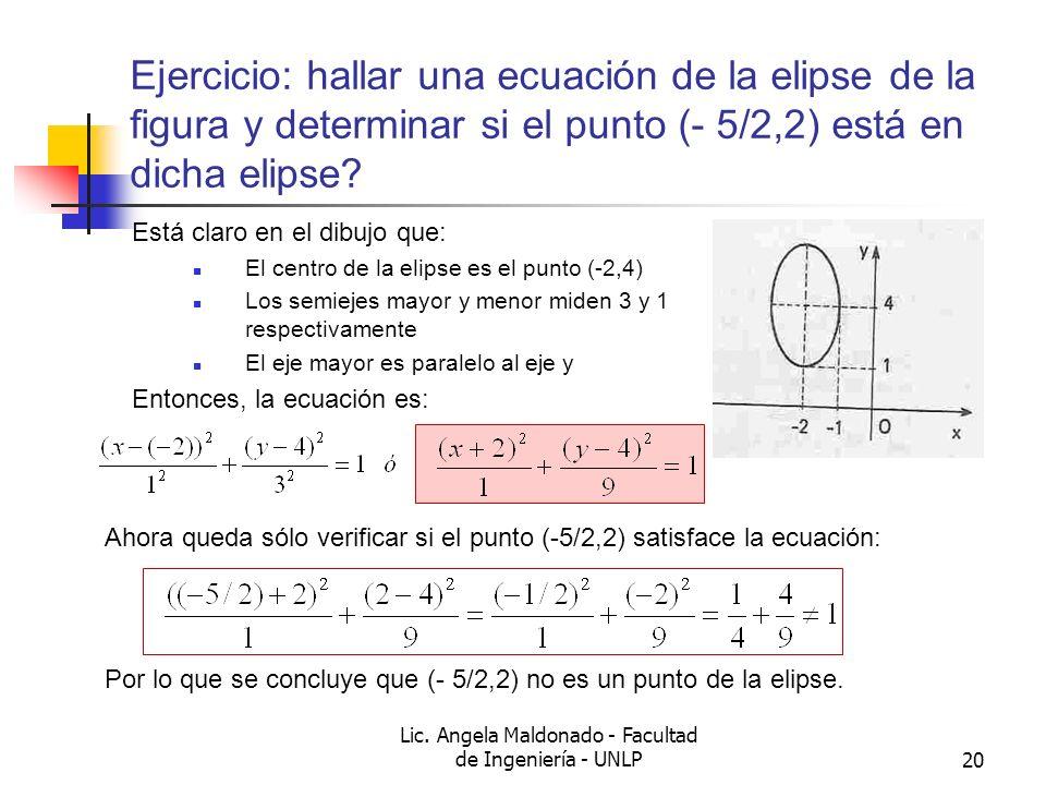 Lic. Angela Maldonado - Facultad de Ingeniería - UNLP20 Ejercicio: hallar una ecuación de la elipse de la figura y determinar si el punto (- 5/2,2) es