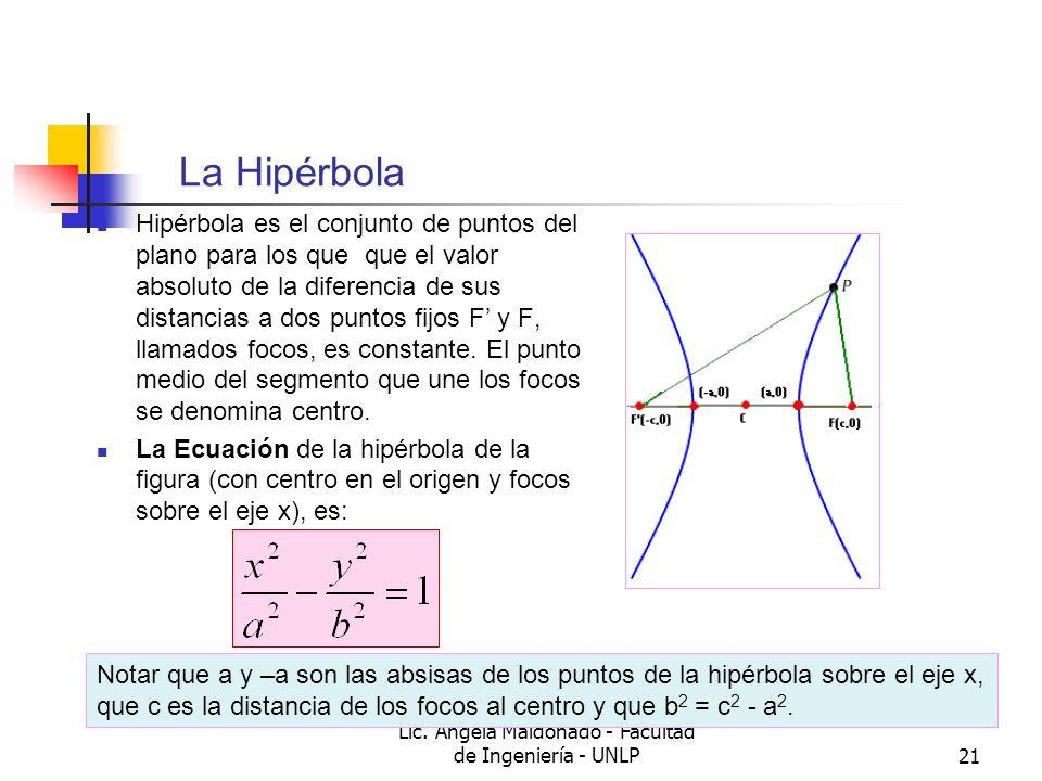 Lic. Angela Maldonado - Facultad de Ingeniería - UNLP21 La Hipérbola Hipérbola es el conjunto de puntos del plano para los que que el valor absoluto d