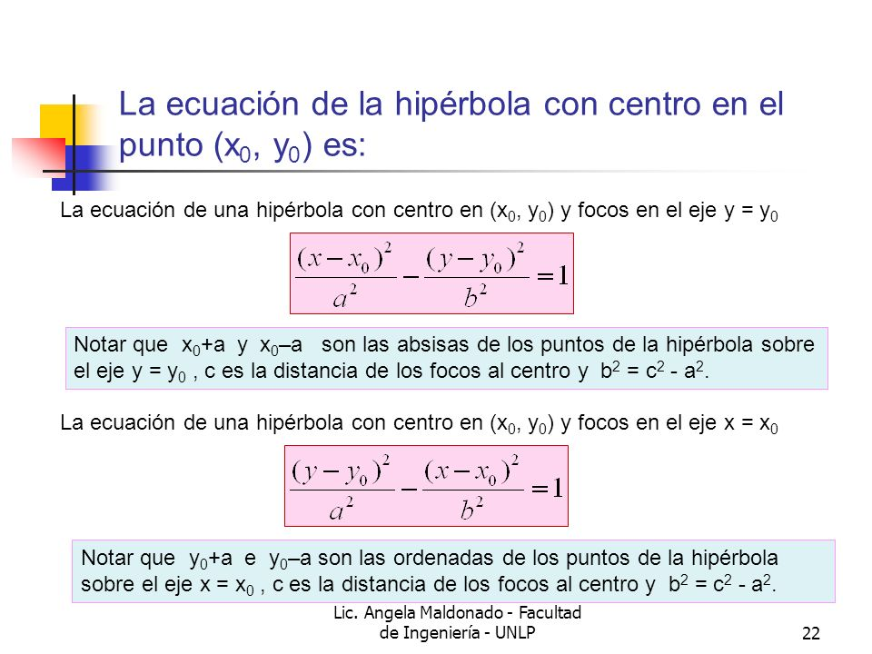 Lic. Angela Maldonado - Facultad de Ingeniería - UNLP22 La ecuación de la hipérbola con centro en el punto (x 0, y 0 ) es: La ecuación de una hipérbol