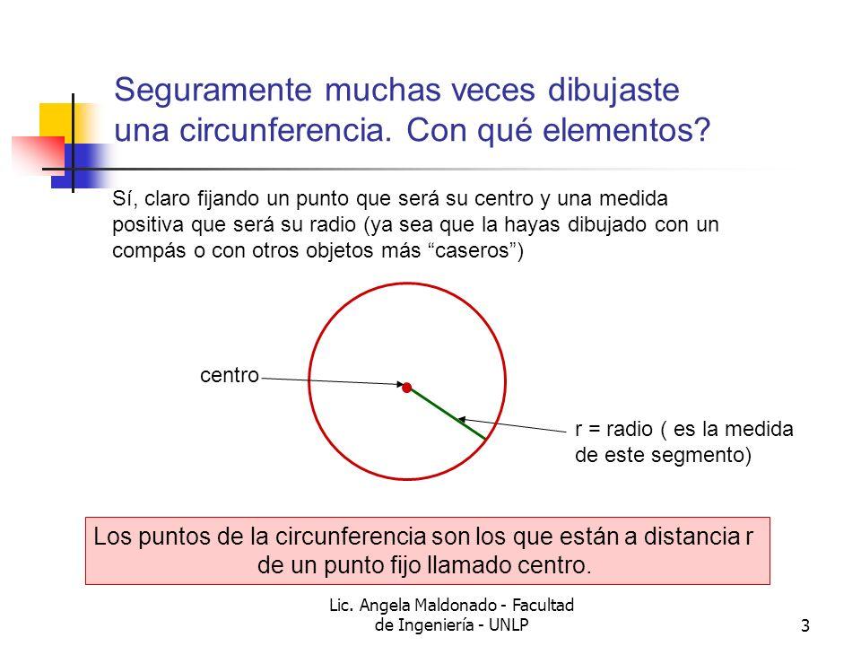 Lic. Angela Maldonado - Facultad de Ingeniería - UNLP3 r = radio ( es la medida de este segmento) Seguramente muchas veces dibujaste una circunferenci