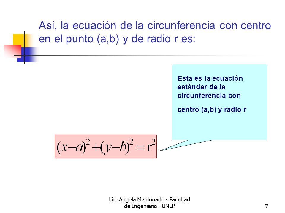 Lic. Angela Maldonado - Facultad de Ingeniería - UNLP7 Así, la ecuación de la circunferencia con centro en el punto (a,b) y de radio r es: Esta es la