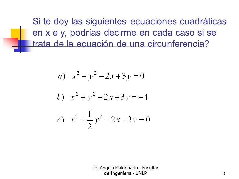 Lic. Angela Maldonado - Facultad de Ingeniería - UNLP8 Si te doy las siguientes ecuaciones cuadráticas en x e y, podrías decirme en cada caso si se tr