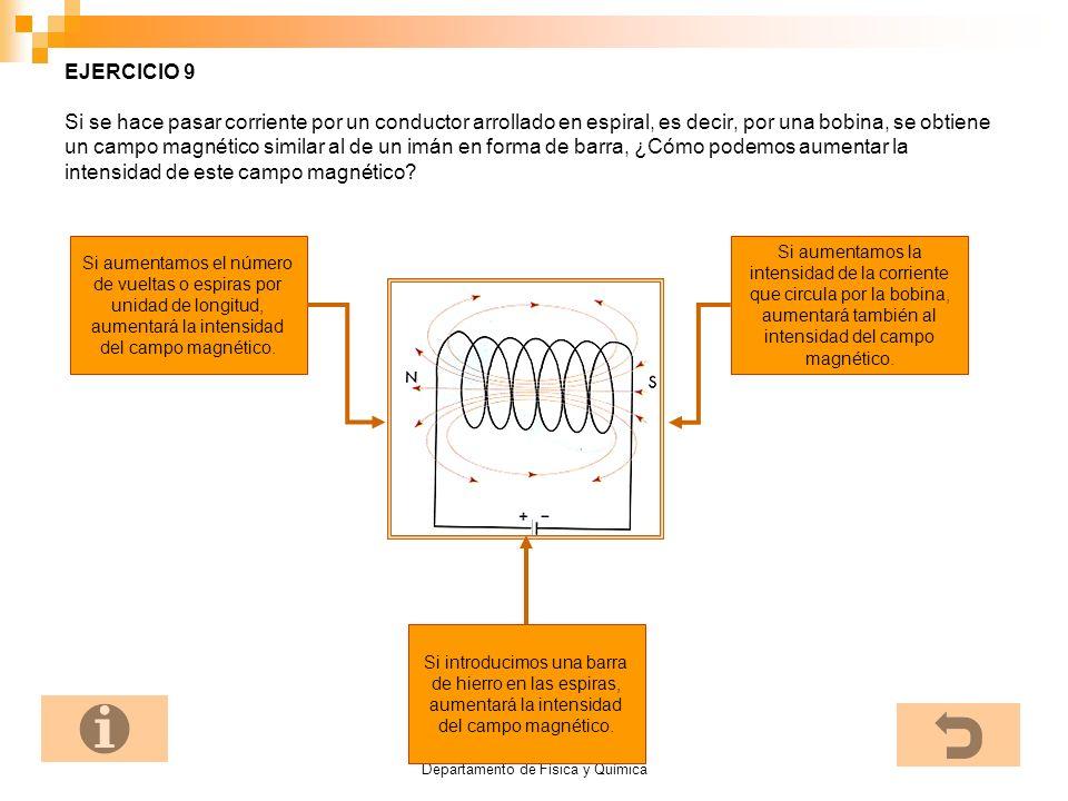 I.E.S. Élaios Departamento de Física y Química EJERCICIO 9 Si se hace pasar corriente por un conductor arrollado en espiral, es decir, por una bobina,