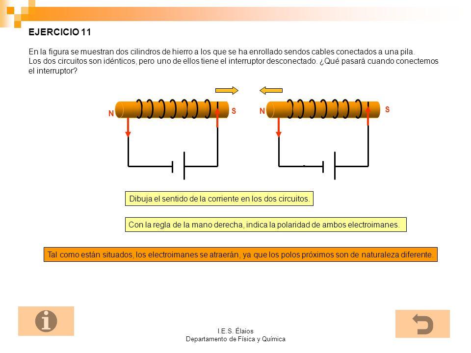 I.E.S. Élaios Departamento de Física y Química EJERCICIO 11 En la figura se muestran dos cilindros de hierro a los que se ha enrollado sendos cables c