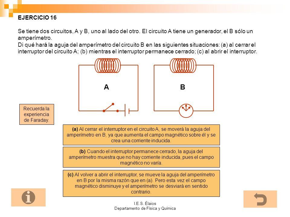 I.E.S. Élaios Departamento de Física y Química EJERCICIO 16 Se tiene dos circuitos, A y B, uno al lado del otro. El circuito A tiene un generador, el