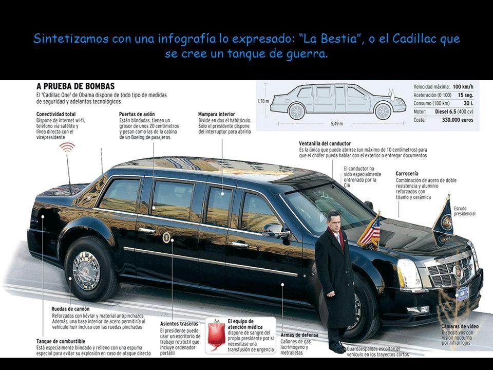 Sintetizamos con una infografía lo expresado: La Bestia, o el Cadillac que se cree un tanque de guerra.