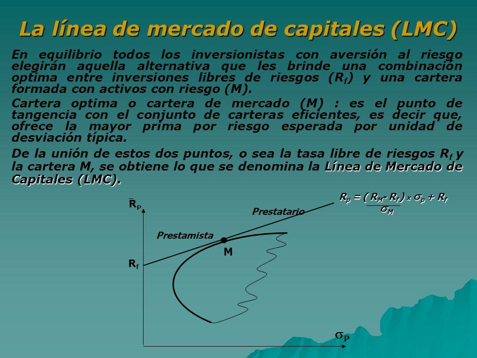 La línea de mercado de capitales (LMC) En equilibrio todos los inversionistas con aversión al riesgo elegirán aquella alternativa que les brinde una c
