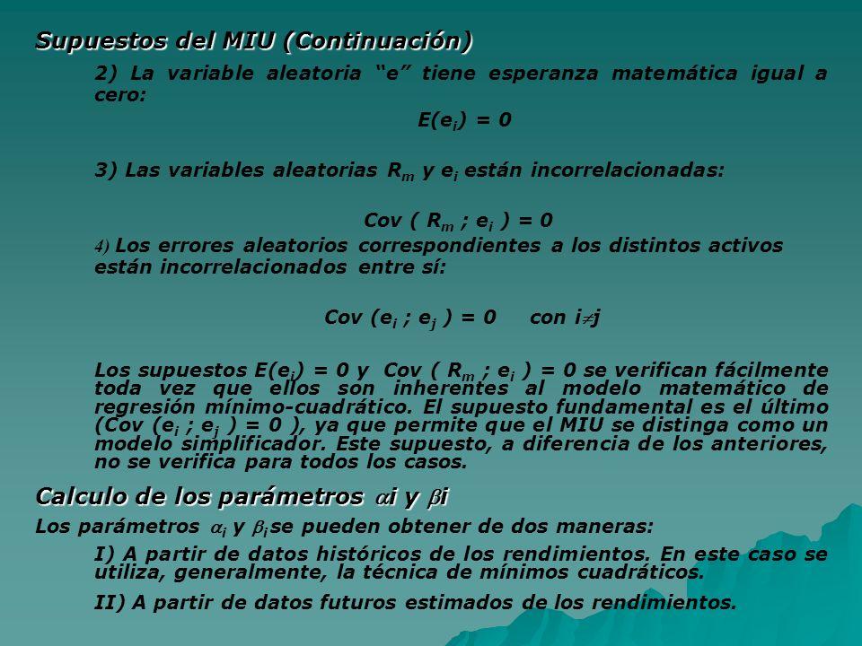 Supuestos del MIU (Continuación) 2) La variable aleatoria e tiene esperanza matemática igual a cero: E(e i ) = 0 3) Las variables aleatorias R m y e i