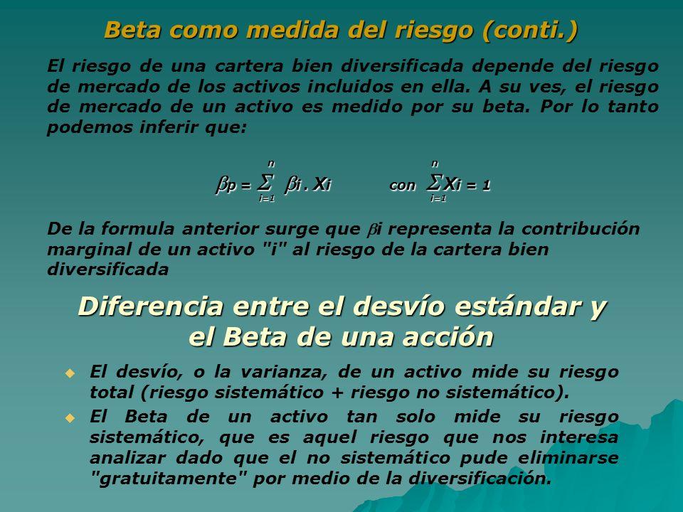 Diferencia entre el desvío estándar y el Beta de una acción El desvío, o la varianza, de un activo mide su riesgo total (riesgo sistemático + riesgo n