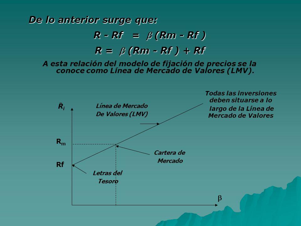 De lo anterior surge que: R - Rf = (Rm - Rf ) R = (Rm - Rf ) + Rf A esta relación del modelo de fijación de precios se la conoce como Línea de Mercado