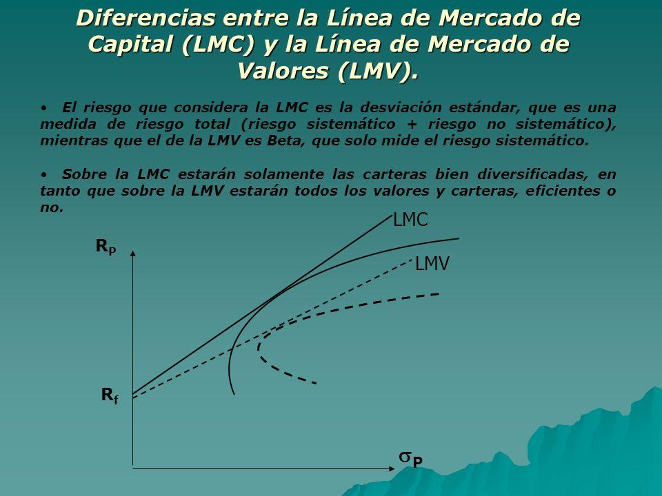 Diferencias entre la Línea de Mercado de Capital (LMC) y la Línea de Mercado de Valores (LMV). El riesgo que considera la LMC es la desviación estánda