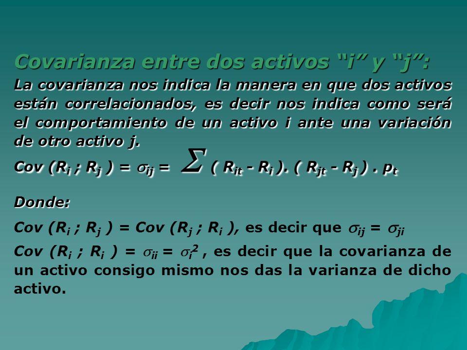 Coeficiente de correlación Lineal (R i ; R j ) = ij = Cov (R i ; R j ) = ij (R i ; R j ) = ij = Cov (R i ; R j ) = ij i j i j i j i j Esta medida de correlación tiene algunas propiedades que la hacen preferida al covarianza.