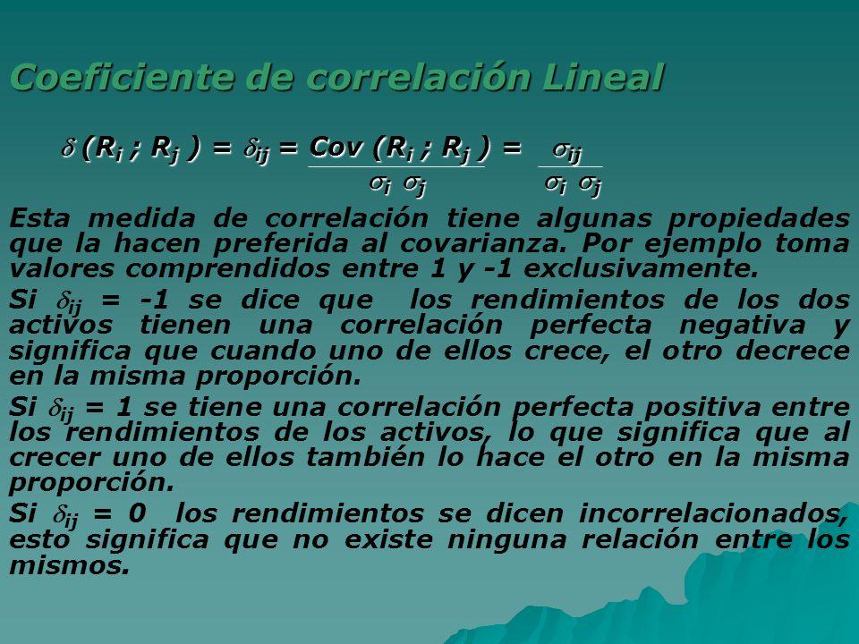 Coeficiente de correlación Lineal (R i ; R j ) = ij = Cov (R i ; R j ) = ij (R i ; R j ) = ij = Cov (R i ; R j ) = ij i j i j i j i j Esta medida de c