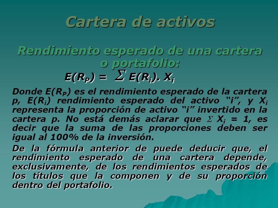 Cartera de activos Rendimiento esperado de una cartera o portafolio: E(R P ) = E(R i ). X i Donde E(R P ) es el rendimiento esperado de la cartera p,