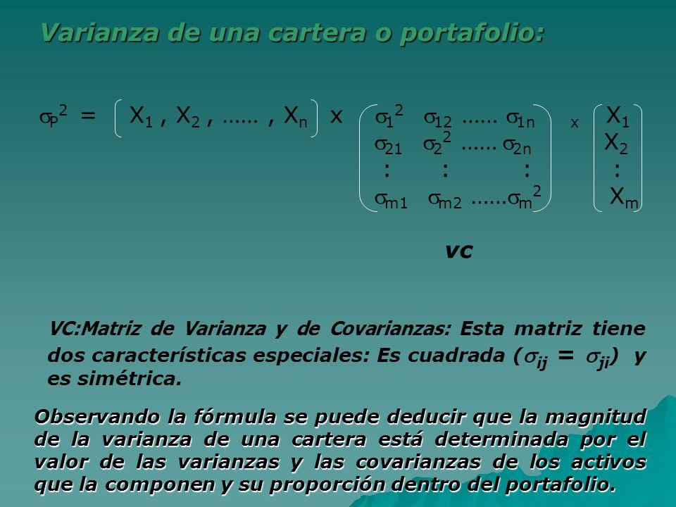 Varianza de una cartera o portafolio: P 2 = X 1, X 2, ……, X n x 1 2 12 …… 1n x X 1 21 2 2 …… 2n X 2 : : : : m1 m2 …… m 2 X m vc VC:Matriz de Varianza