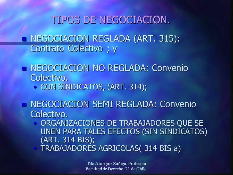 Tita Aránguiz Zúñiga. Profesora Facultad de Derecho. U. de Chile. TIPOS DE NEGOCIACION. n NEGOCIACION REGLADA (ART. 315): Contrato Colectivo ; y n NEG