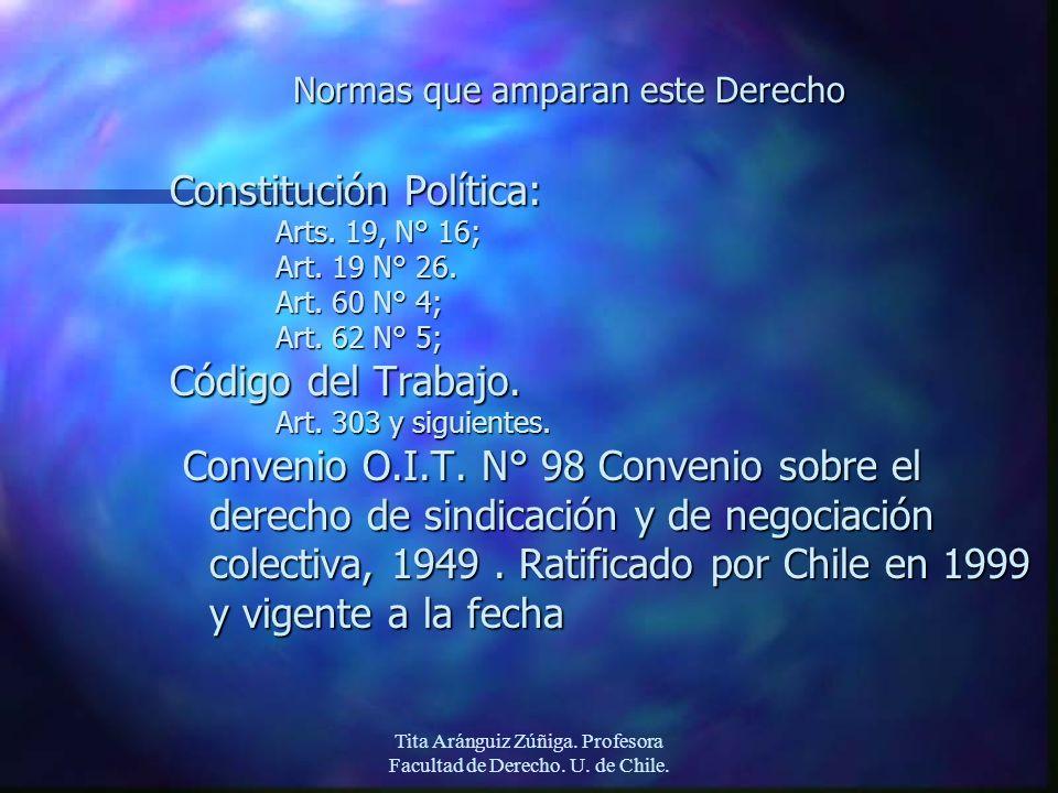 Tita Aránguiz Zúñiga. Profesora Facultad de Derecho. U. de Chile. Normas que amparan este Derecho Constitución Política: Arts. 19, N° 16; Art. 19 N° 2