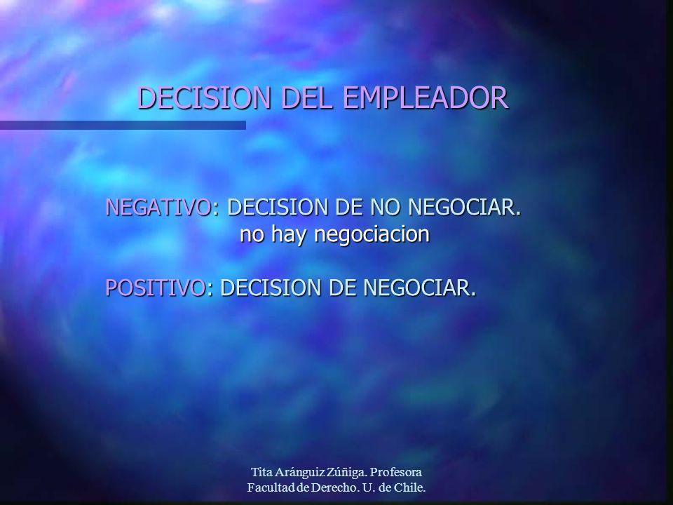 Tita Aránguiz Zúñiga. Profesora Facultad de Derecho. U. de Chile. DECISION DEL EMPLEADOR NEGATIVO: DECISION DE NO NEGOCIAR. no hay negociacion POSITIV