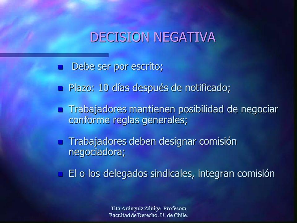 Tita Aránguiz Zúñiga. Profesora Facultad de Derecho. U. de Chile. DECISION NEGATIVA n Debe ser por escrito; n Plazo: 10 días después de notificado; n